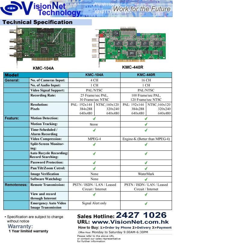 VisionNet Technology